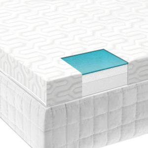 Isolus Mattress Toppers